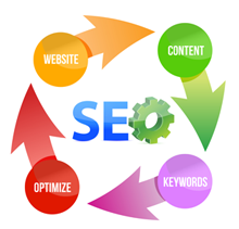 SEO optimaliz�cia